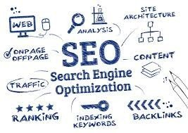 Search Engine Optimization Service for Your Business